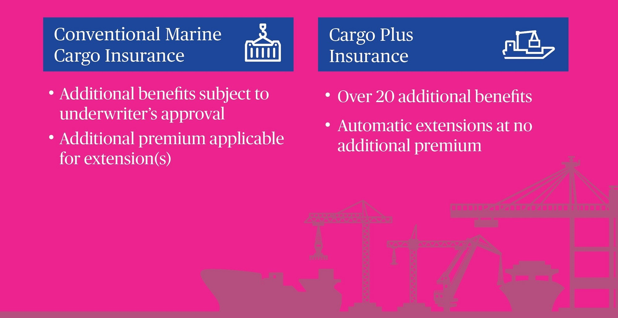 Cargo Plus from Chubb in Indonesia, Cargo Insurance, Marine Cargo