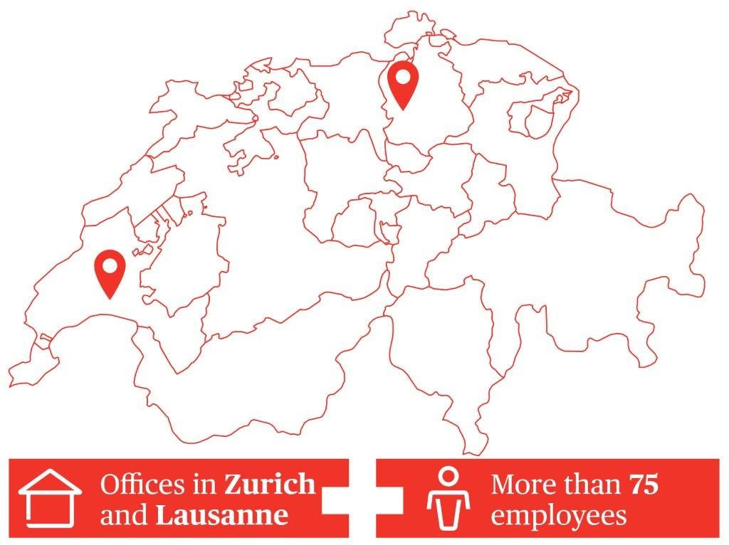 locations in Switzerland