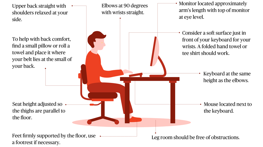 ergonomics-tips-for-working-at-home