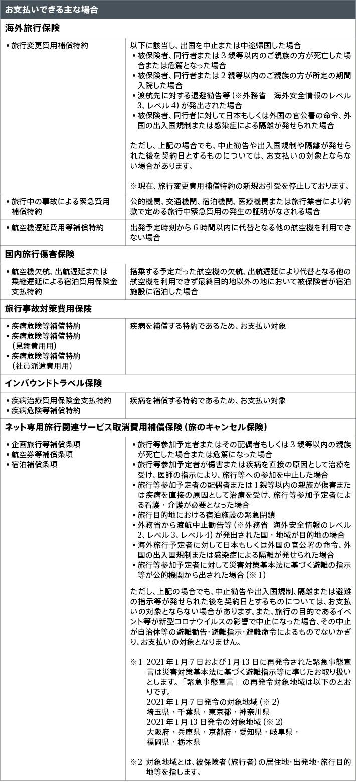 車検 国土 延長 省 交通