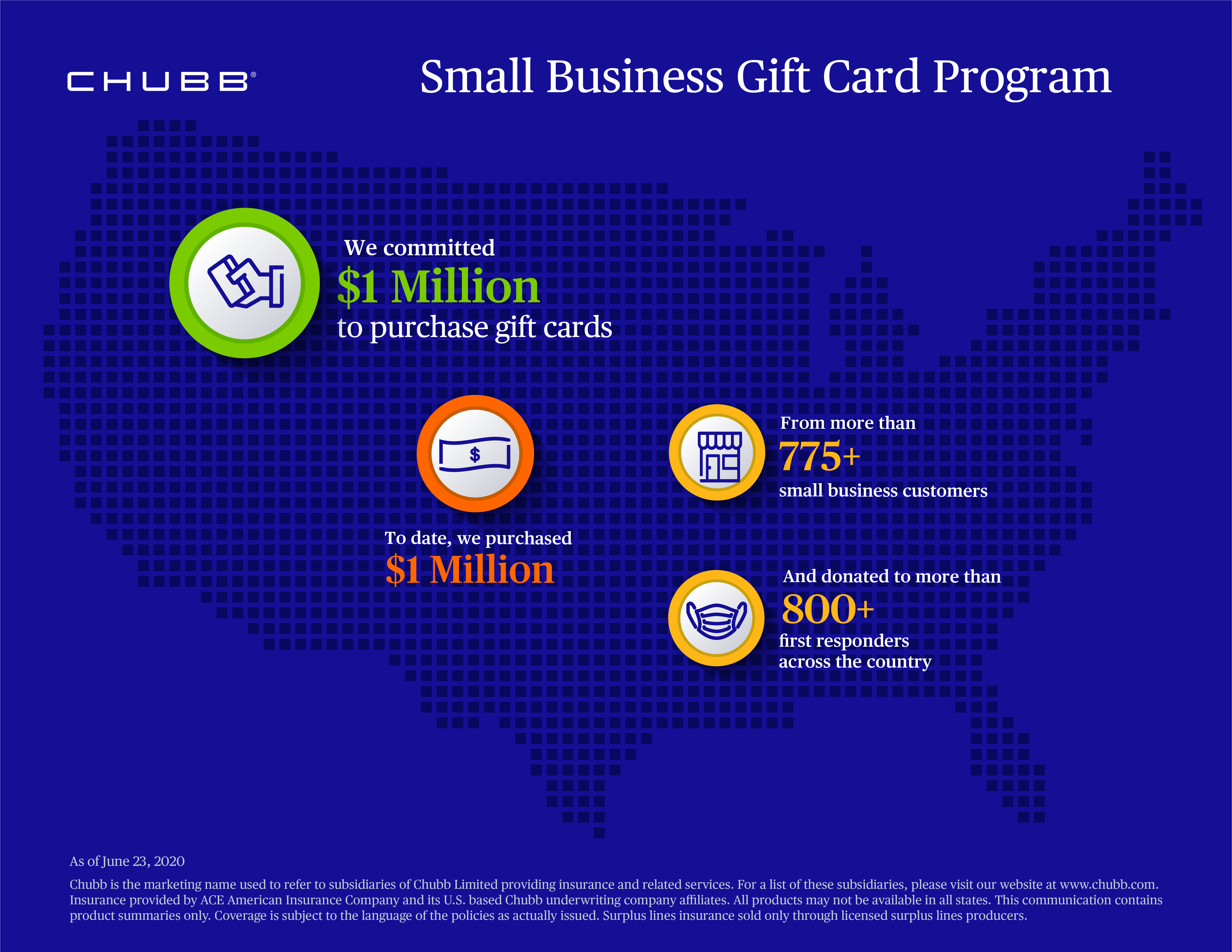 Infographic: We have committed $1 Million to purchase gift cards. To date, we purchased $900,000+ from more than 750+ small business customers, and donated to more than 300+ first responders across the country.