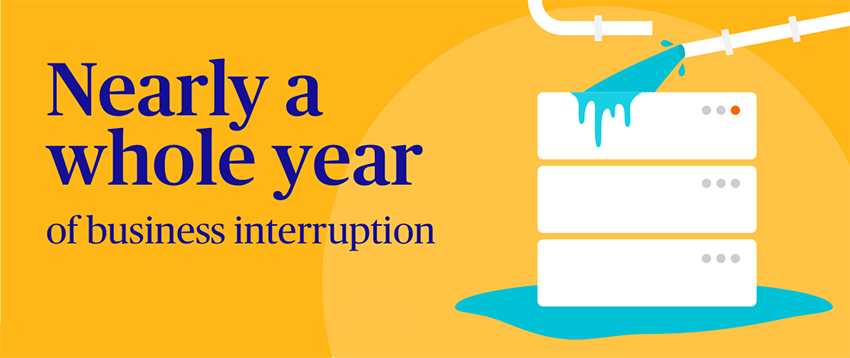 nearly a whole year of business interruption